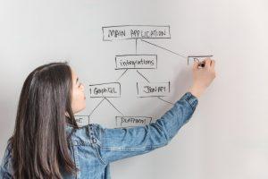 Ilustrasi memberi tips investasi: orang sedang menulis di whiteboard